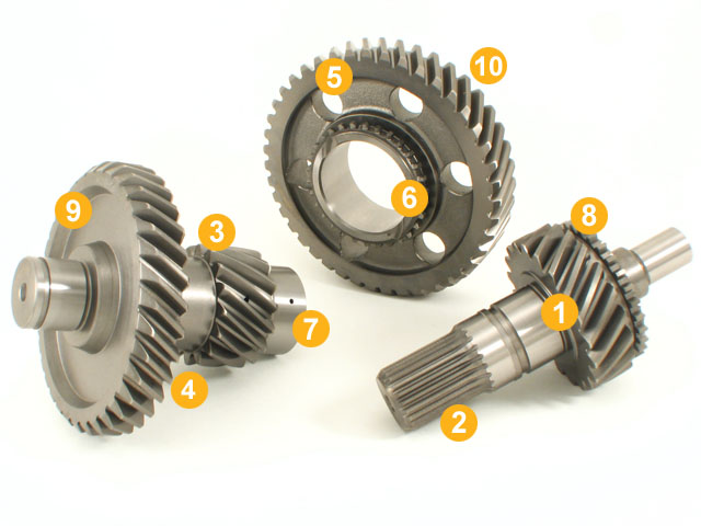 Our 4.70:1 Xtreme Duty gear kits are now available!