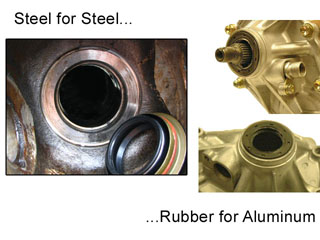 Steel seals must only be used with steel housings