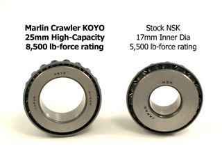 Marlin Crawler Knuckle Bearing 25mm 17mm comparison