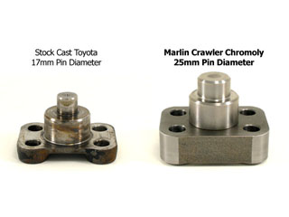 Marlin Crawler 25mm Pin Diameter Comparison